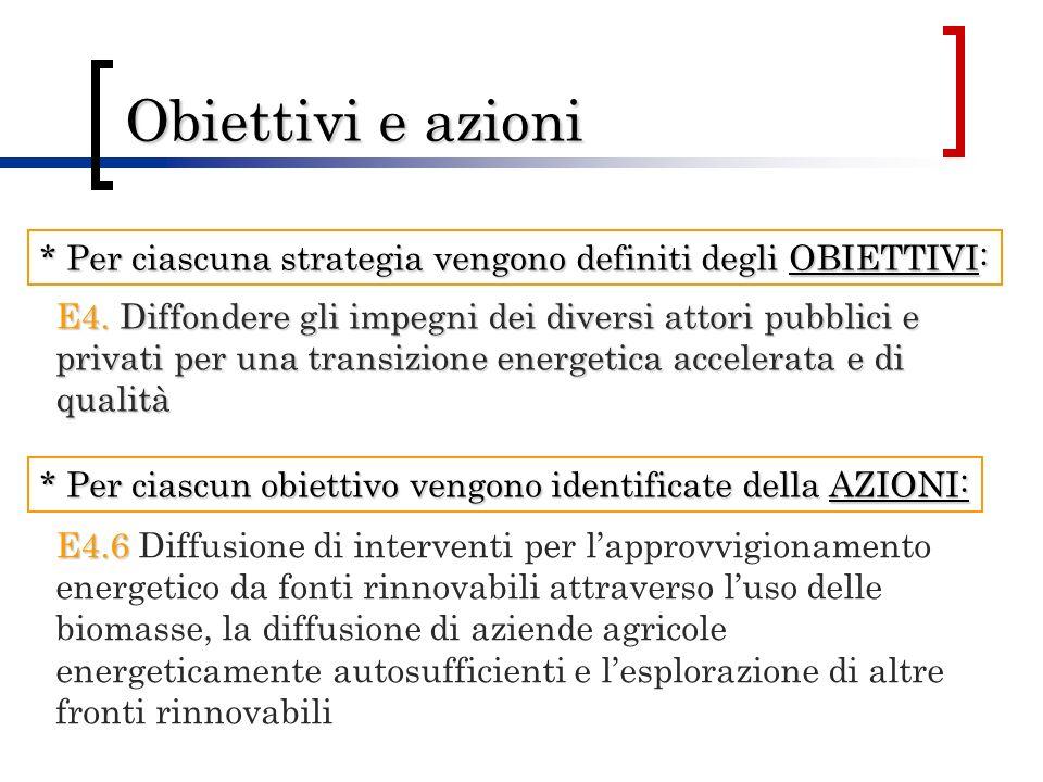 Obiettivi e azioni E4.