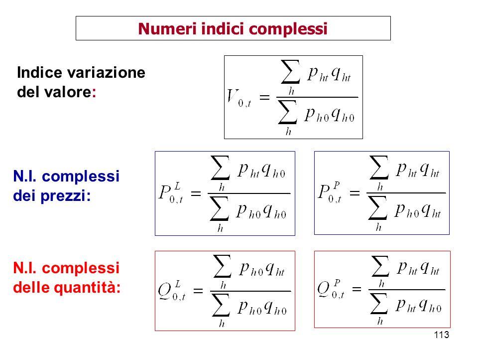 113 Numeri indici complessi Indice variazione del valore: N.I.