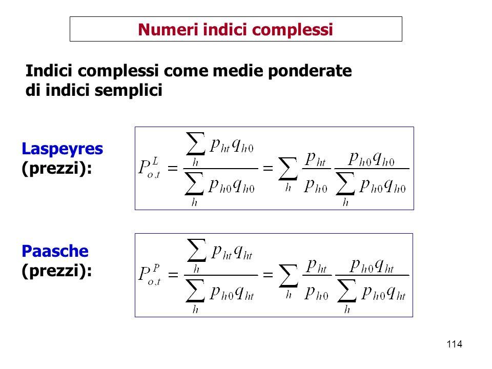 114 Numeri indici complessi Indici complessi come medie ponderate di indici semplici Laspeyres (prezzi): Paasche (prezzi):