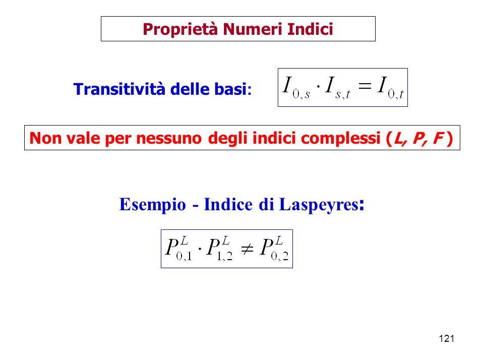 121 Proprietà Numeri Indici Transitività delle basi : Non vale per nessuno degli indici complessi (L, P, F ) Esempio - Indice di Laspeyres :