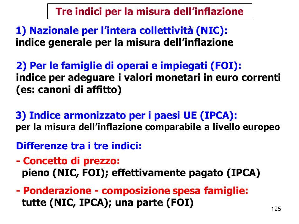 125 1) Nazionale per lintera collettività (NIC): indice generale per la misura dellinflazione Tre indici per la misura dellinflazione 3) Indice armonizzato per i paesi UE (IPCA): per la misura dellinflazione comparabile a livello europeo 2) Per le famiglie di operai e impiegati (FOI): indice per adeguare i valori monetari in euro correnti (es: canoni di affitto) Differenze tra i tre indici: - Concetto di prezzo: pieno (NIC, FOI); effettivamente pagato (IPCA) - Ponderazione - composizione spesa famiglie: tutte (NIC, IPCA); una parte (FOI)