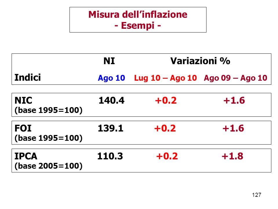 127 Misura dellinflazione - Esempi - NI Variazioni % Indici Ago 10 Lug 10 – Ago 10 Ago 09 – Ago 10 FOI 139.1 +0.2 +1.6 (base 1995=100) IPCA 110.3 +0.2 +1.8 (base 2005=100) NIC 140.4 +0.2 +1.6 (base 1995=100)