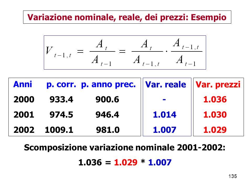 135 Variazione nominale, reale, dei prezzi: Esempio Anni p.