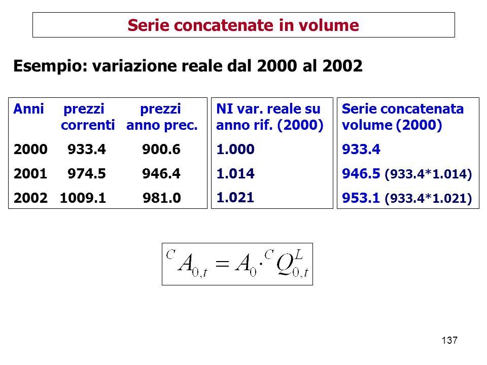 137 Serie concatenate in volume Anni prezzi prezzi correnti anno prec.