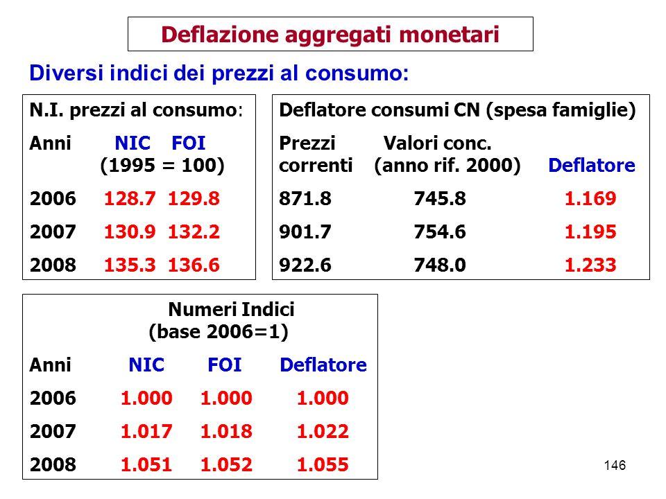 146 Deflazione aggregati monetari N.I.