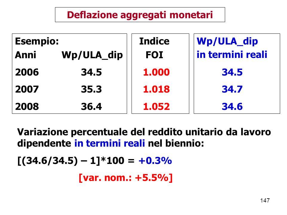 147 Deflazione aggregati monetari Esempio: Anni Wp/ULA_dip 2006 34.5 2007 35.3 2008 36.4 Wp/ULA_dip in termini reali 34.5 34.7 34.6 Indice FOI 1.000 1.018 1.052 Variazione percentuale del reddito unitario da lavoro dipendente in termini reali nel biennio: [(34.6/34.5) – 1]*100 = +0.3% [var.