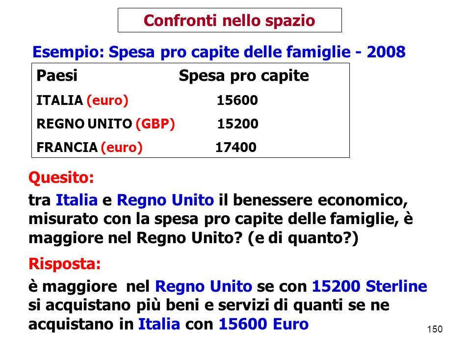 150 Confronti nello spazio Paesi Spesa pro capite ITALIA (euro) 15600 REGNO UNITO (GBP) 15200 FRANCIA (euro) 17400 Esempio: Spesa pro capite delle famiglie - 2008 Quesito: tra Italia e Regno Unito il benessere economico, misurato con la spesa pro capite delle famiglie, è maggiore nel Regno Unito.