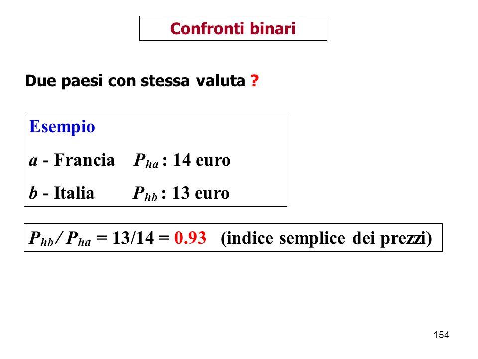 154 Confronti binari Due paesi con stessa valuta .