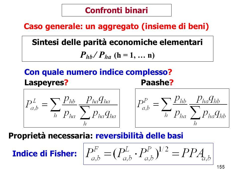 155 Confronti binari Caso generale: un aggregato (insieme di beni) Sintesi delle parità economiche elementari P hb / P ha (h = 1, … n) Proprietà necessaria: reversibilità delle basi Indice di Fisher: Con quale numero indice complesso.