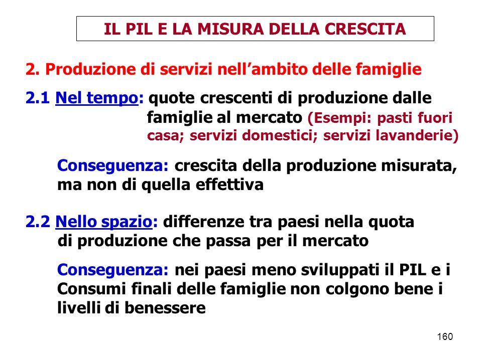 160 IL PIL E LA MISURA DELLA CRESCITA 2.