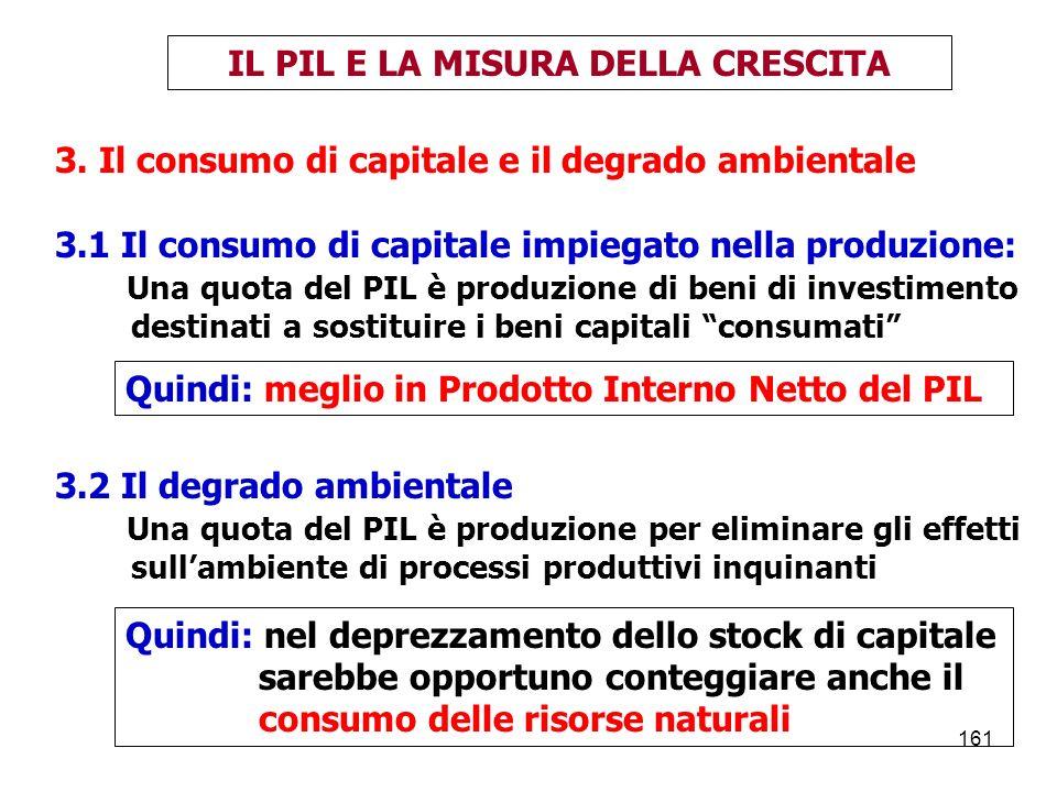 161 IL PIL E LA MISURA DELLA CRESCITA 3.