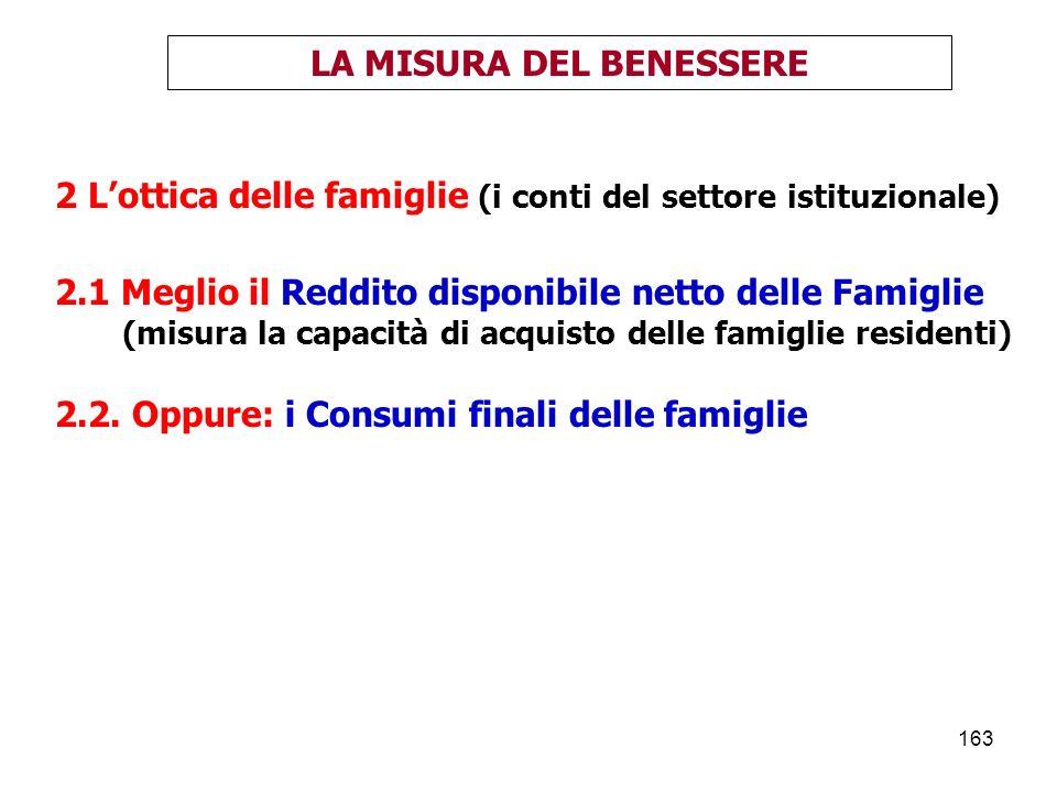 163 LA MISURA DEL BENESSERE 2 Lottica delle famiglie (i conti del settore istituzionale) 2.2.