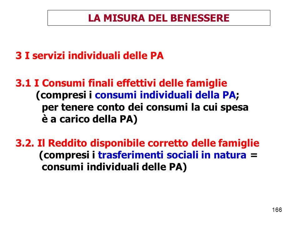166 LA MISURA DEL BENESSERE 3 I servizi individuali delle PA 3.2.