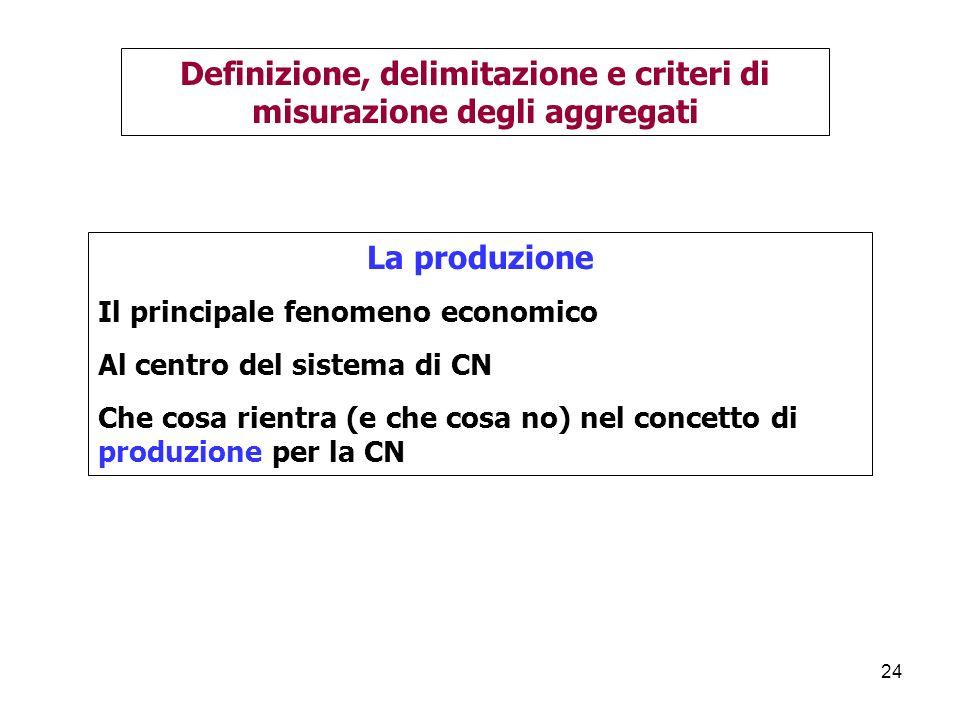 24 Definizione, delimitazione e criteri di misurazione degli aggregati La produzione Il principale fenomeno economico Al centro del sistema di CN Che cosa rientra (e che cosa no) nel concetto di produzione per la CN