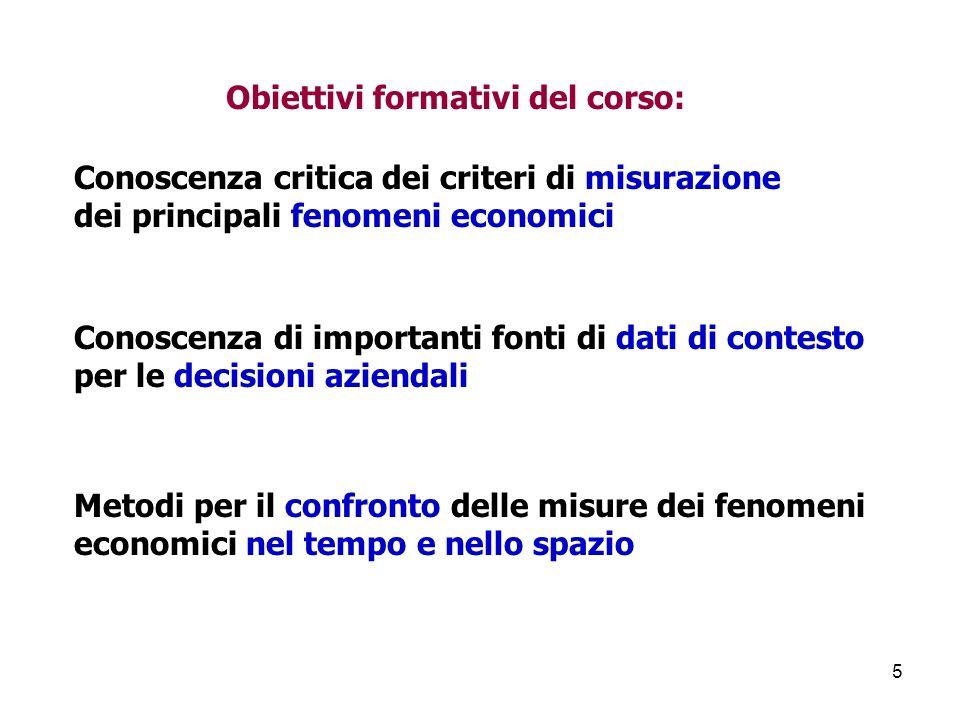 16 Insieme di aziende (sistema produttivo): Classificazione dellattività economica Impr.