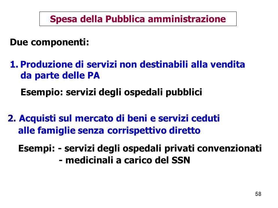 58 Due componenti: 1.Produzione di servizi non destinabili alla vendita da parte delle PA Esempio: servizi degli ospedali pubblici Spesa della Pubblica amministrazione 2.