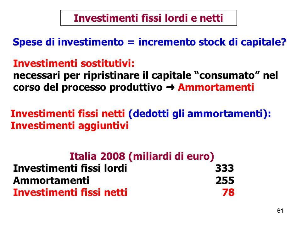 61 Investimenti fissi lordi e netti Spese di investimento = incremento stock di capitale.
