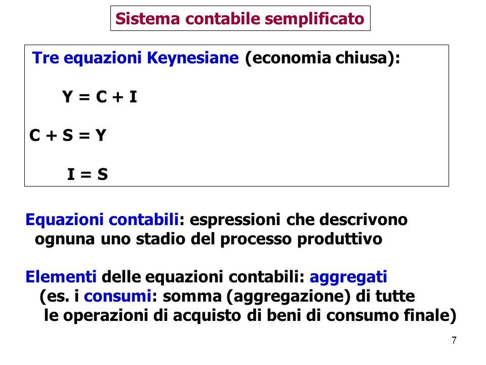 7 Tre equazioni Keynesiane (economia chiusa): Y = C + I C + S = Y I = S Sistema contabile semplificato Equazioni contabili: espressioni che descrivono ognuna uno stadio del processo produttivo Elementi delle equazioni contabili: aggregati (es.