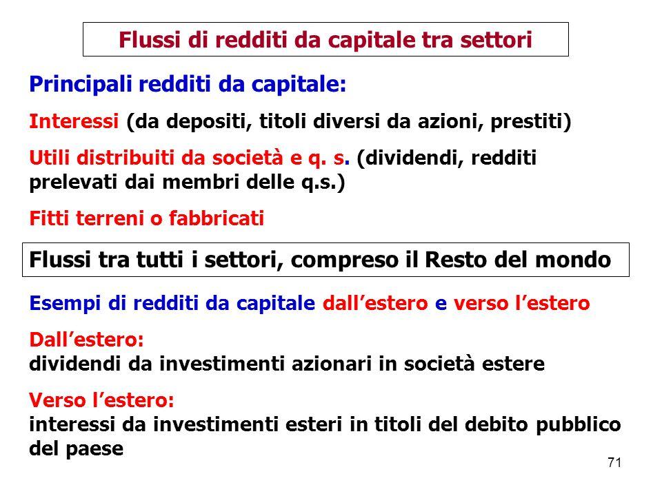 71 Flussi di redditi da capitale tra settori Principali redditi da capitale: Interessi (da depositi, titoli diversi da azioni, prestiti) Utili distribuiti da società e q.