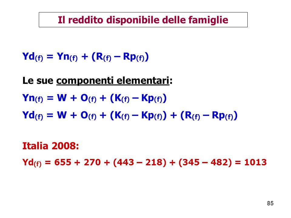 85 Il reddito disponibile delle famiglie Yd (f) = Yn (f) + (R (f) – Rp (f) ) Le sue componenti elementari: Yn (f) = W + O (f) + (K (f) – Kp (f) ) Yd (f) = W + O (f) + (K (f) – Kp (f) ) + (R (f) – Rp (f) ) Italia 2008: Yd (f) = 655 + 270 + (443 – 218) + (345 – 482) = 1013