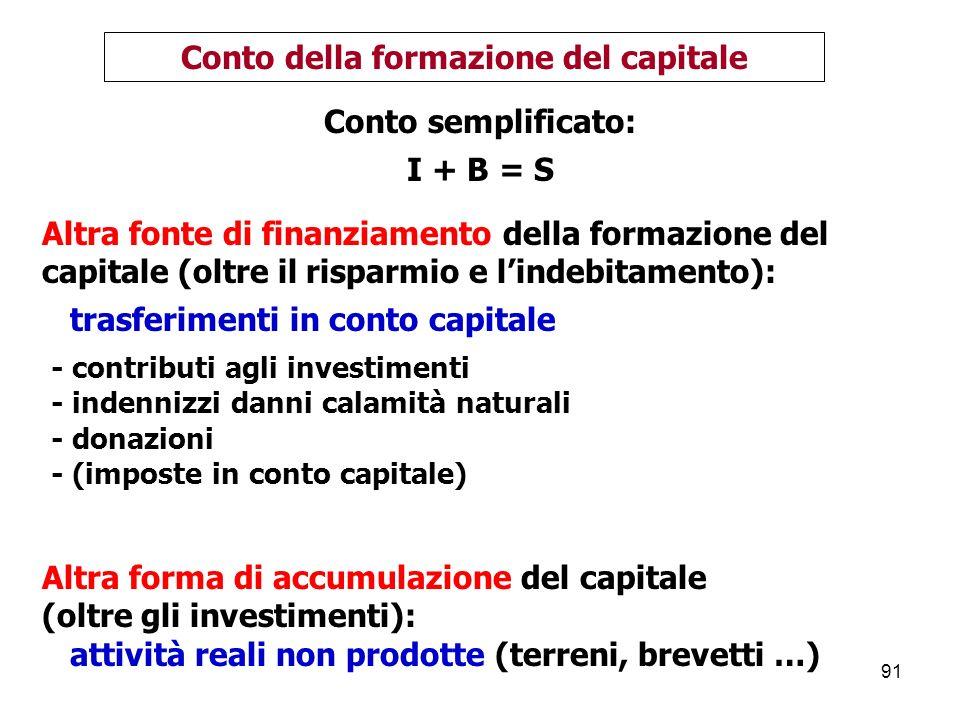 91 Conto semplificato: I + B = S Conto della formazione del capitale Altra fonte di finanziamento della formazione del capitale (oltre il risparmio e lindebitamento): trasferimenti in conto capitale Altra forma di accumulazione del capitale (oltre gli investimenti): attività reali non prodotte (terreni, brevetti …) - contributi agli investimenti - indennizzi danni calamità naturali - donazioni - (imposte in conto capitale)