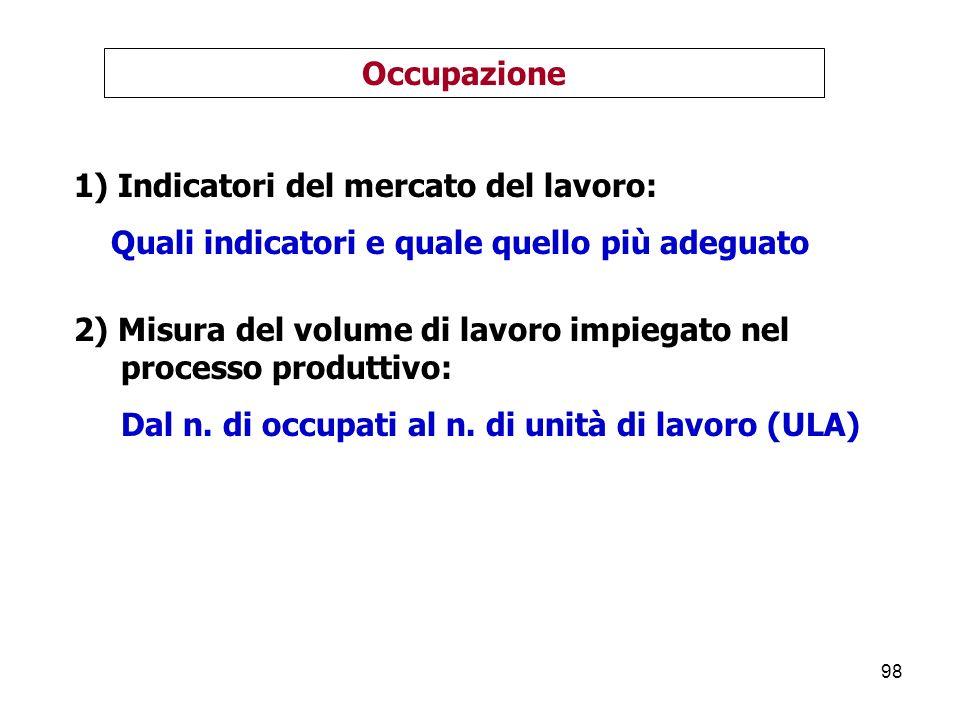 98 1) Indicatori del mercato del lavoro: Quali indicatori e quale quello più adeguato Occupazione 2) Misura del volume di lavoro impiegato nel processo produttivo: Dal n.