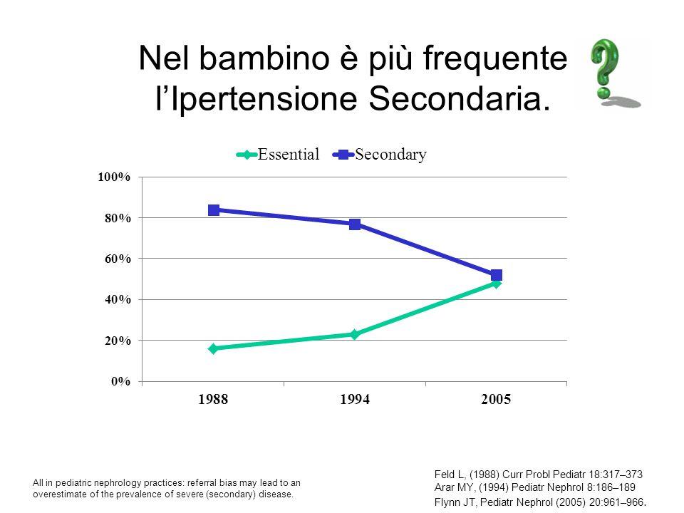 Nel bambino è più frequente lIpertensione Secondaria.