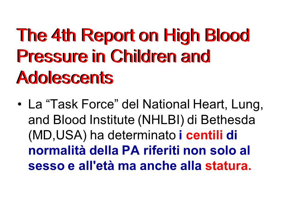 La Task Force del National Heart, Lung, and Blood Institute (NHLBI) di Bethesda (MD,USA) ha determinato i centili di normalità della PA riferiti non s