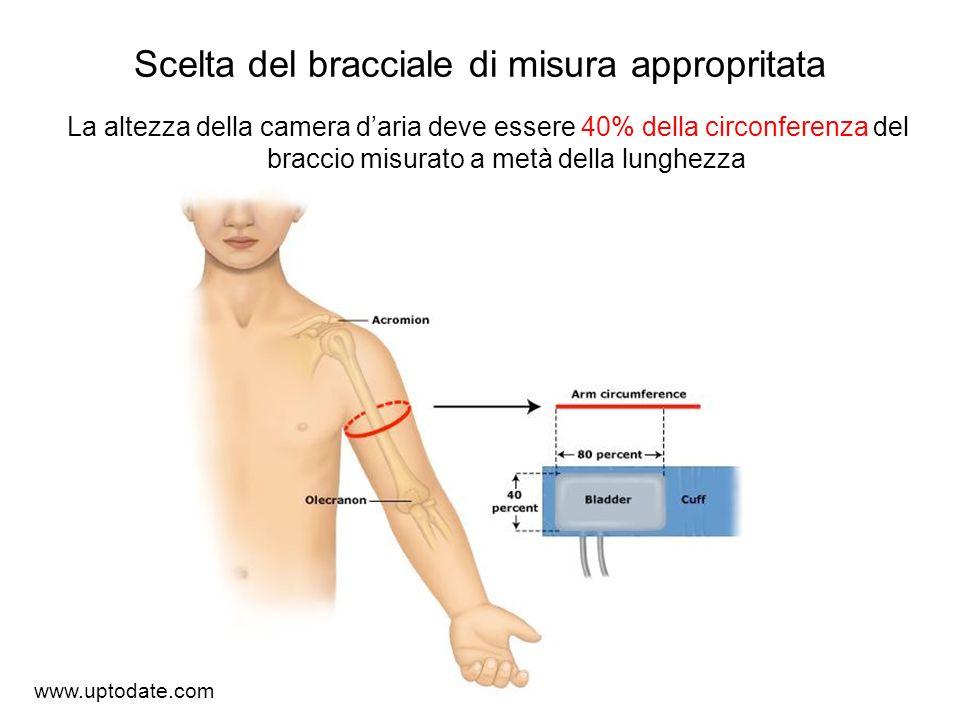 Scelta del bracciale di misura appropritata La altezza della camera daria deve essere 40% della circonferenza del braccio misurato a metà della lunghe