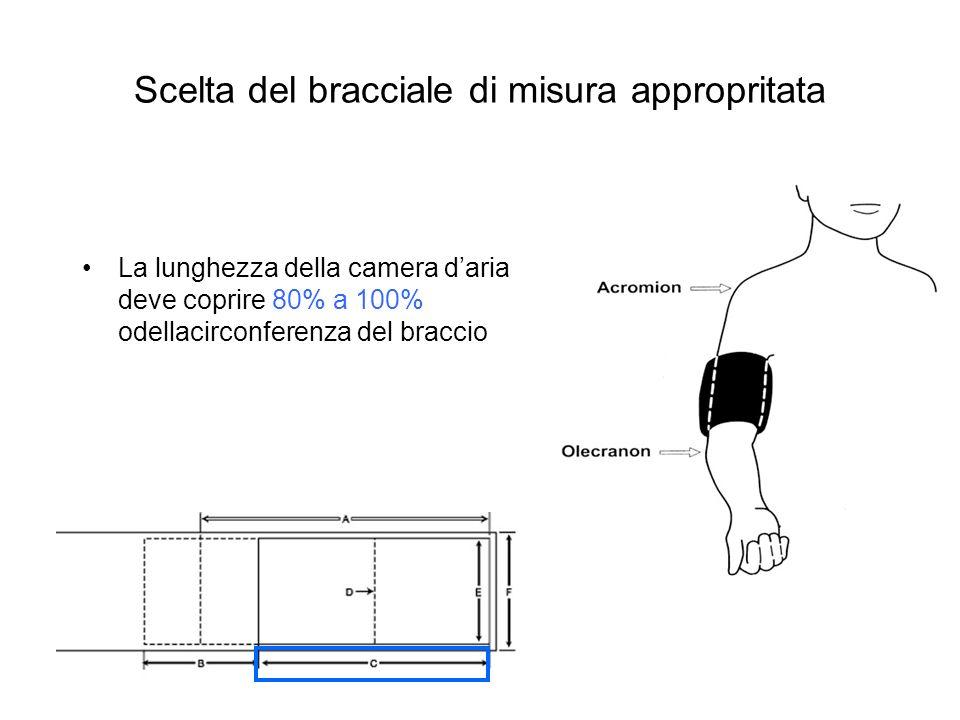 La lunghezza della camera daria deve coprire 80% a 100% odellacirconferenza del braccio Scelta del bracciale di misura appropritata