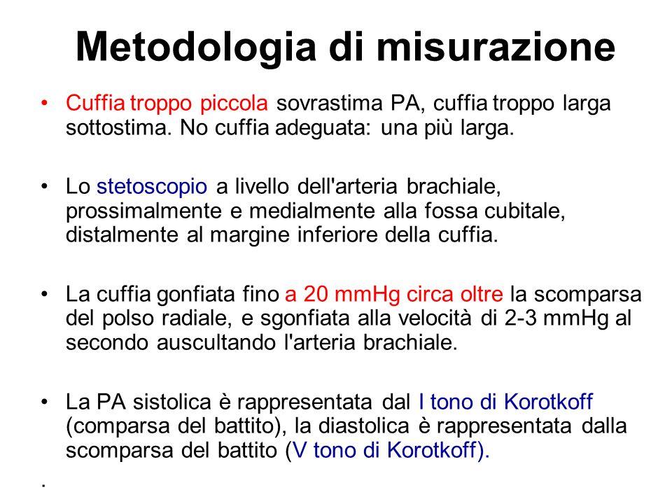 Metodologia di misurazione Cuffia troppo piccola sovrastima PA, cuffia troppo larga sottostima. No cuffia adeguata: una più larga. Lo stetoscopio a li