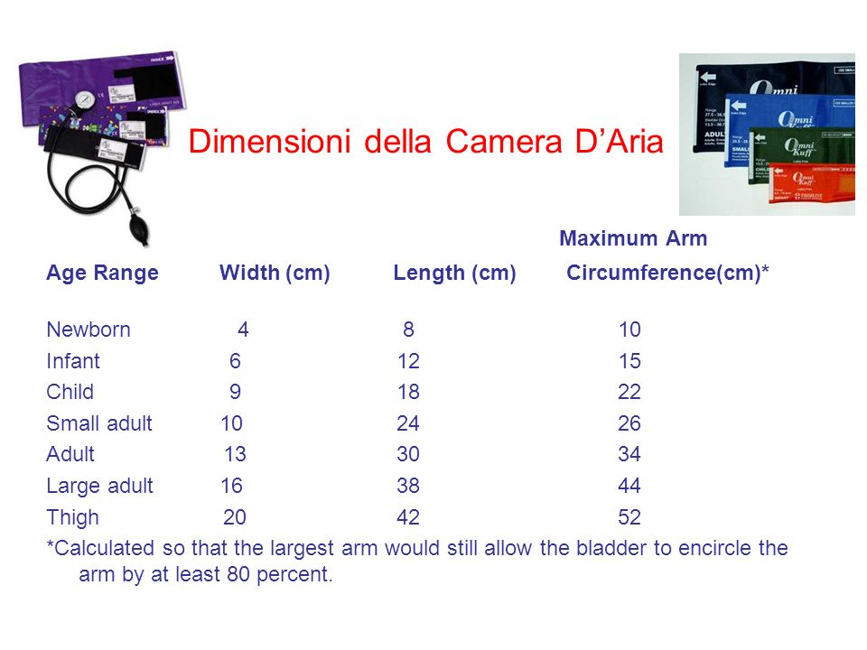 Dimensioni della Camera DAria Maximum Arm Age RangeWidth (cm)Length (cm)Circumference(cm)* Newborn 4 8 10 Infant 6 12 15 Child 9 18 22 Small adult10 24 26 Adult 13 30 34 Large adult16 38 44 Thigh 20 42 52 *Calculated so that the largest arm would still allow the bladder to encircle the arm by at least 80 percent.