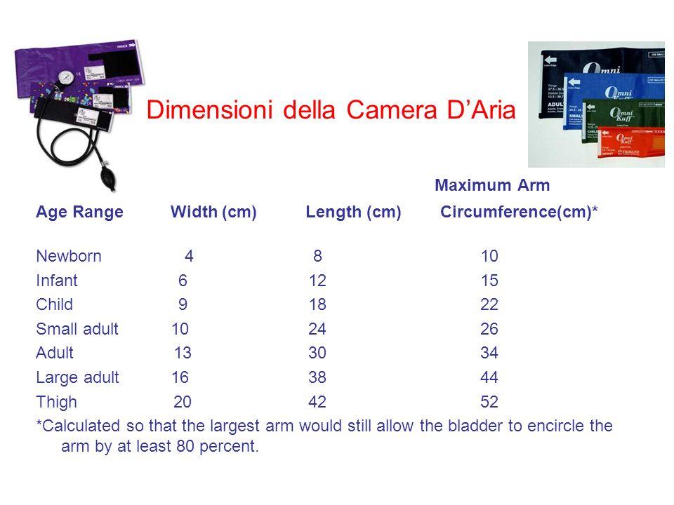 Dimensioni della Camera DAria Maximum Arm Age RangeWidth (cm)Length (cm)Circumference(cm)* Newborn 4 8 10 Infant 6 12 15 Child 9 18 22 Small adult10 2