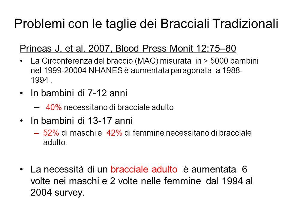 Problemi con le taglie dei Bracciali Tradizionali Prineas J, et al. 2007, Blood Press Monit 12:75–80 La Circonferenza del braccio (MAC) misurata in >