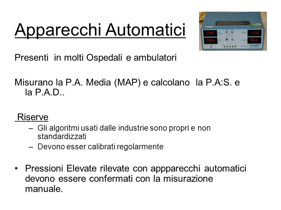 Apparecchi Automatici Presenti in molti Ospedali e ambulatori Misurano la P.A. Media (MAP) e calcolano la P.A:S. e la P.A.D.. Riserve –Gli algoritmi u