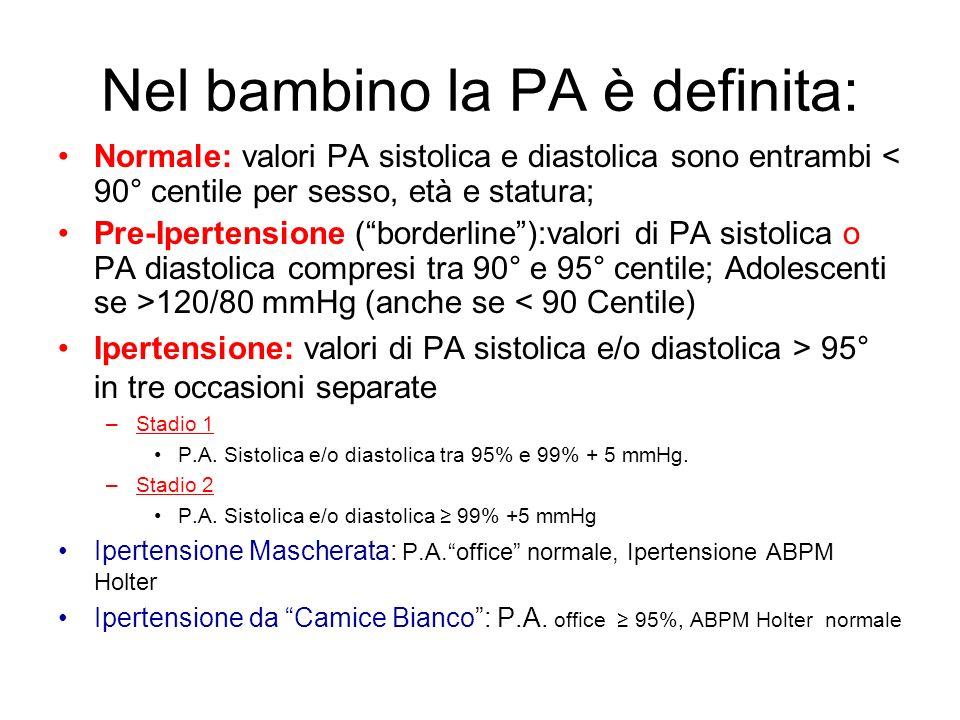 Nel bambino la PA è definita: Normale: valori PA sistolica e diastolica sono entrambi < 90° centile per sesso, età e statura; Pre-Ipertensione (borderline):valori di PA sistolica o PA diastolica compresi tra 90° e 95° centile; Adolescenti se >120/80 mmHg (anche se < 90 Centile) Ipertensione: valori di PA sistolica e/o diastolica > 95° in tre occasioni separate –Stadio 1 P.A.