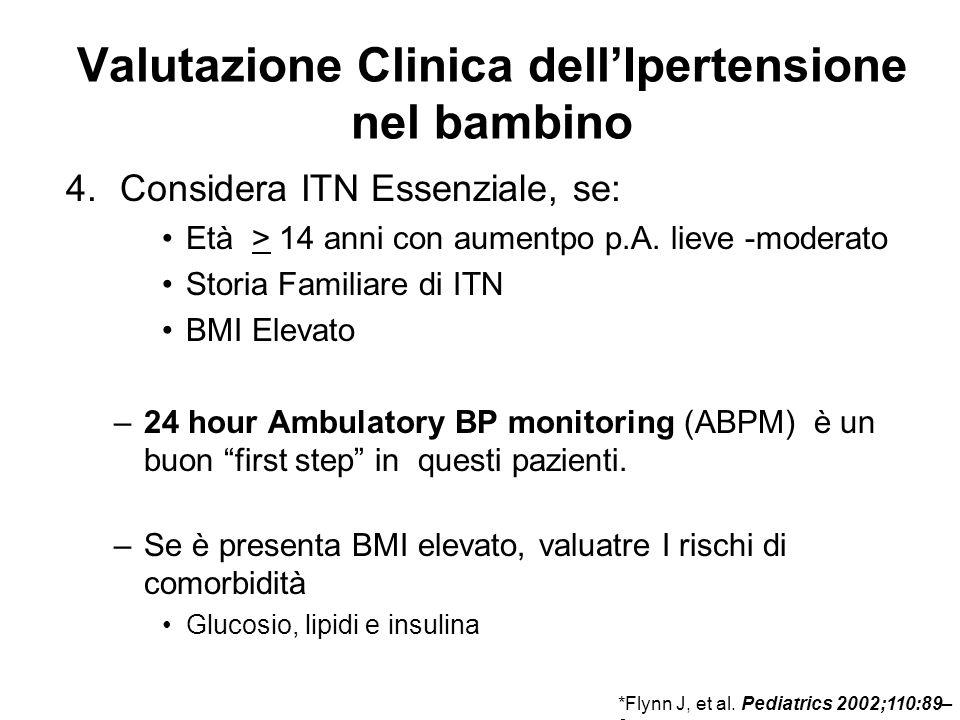 Valutazione Clinica dellIpertensione nel bambino 4. Considera ITN Essenziale, se: Età > 14 anni con aumentpo p.A. lieve -moderato Storia Familiare di