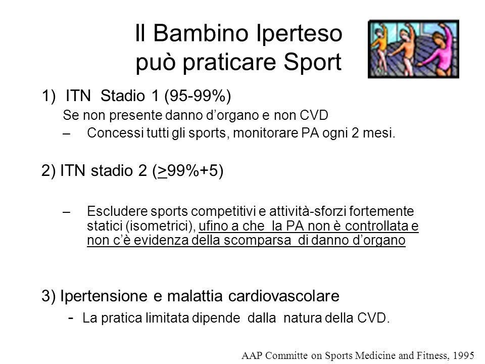 Il Bambino Iperteso può praticare Sport 1)ITN Stadio 1 (95-99%) Se non presente danno dorgano e non CVD –Concessi tutti gli sports, monitorare PA ogni