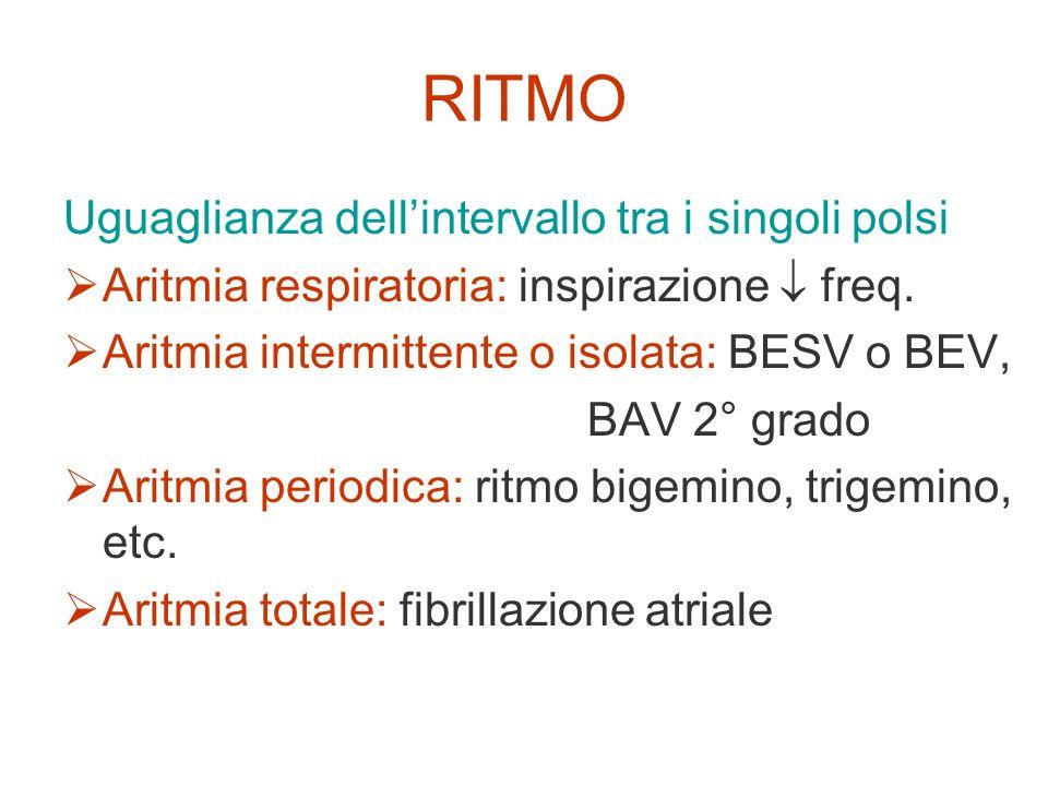 RITMO Uguaglianza dellintervallo tra i singoli polsi Aritmia respiratoria: inspirazione freq. Aritmia intermittente o isolata: BESV o BEV, BAV 2° grad