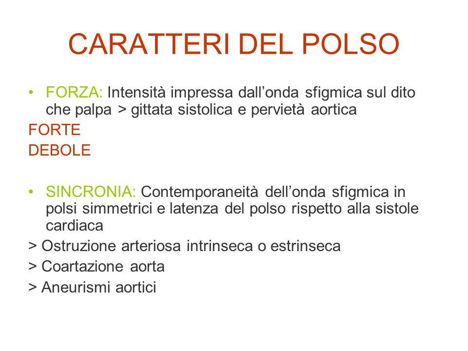 CARATTERI DEL POLSO FORZA: Intensità impressa dallonda sfigmica sul dito che palpa > gittata sistolica e pervietà aortica FORTE DEBOLE SINCRONIA: Cont