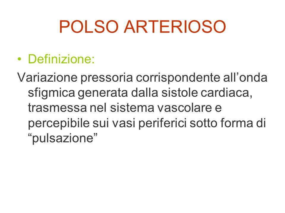 POLSO ARTERIOSO Definizione: Variazione pressoria corrispondente allonda sfigmica generata dalla sistole cardiaca, trasmessa nel sistema vascolare e p