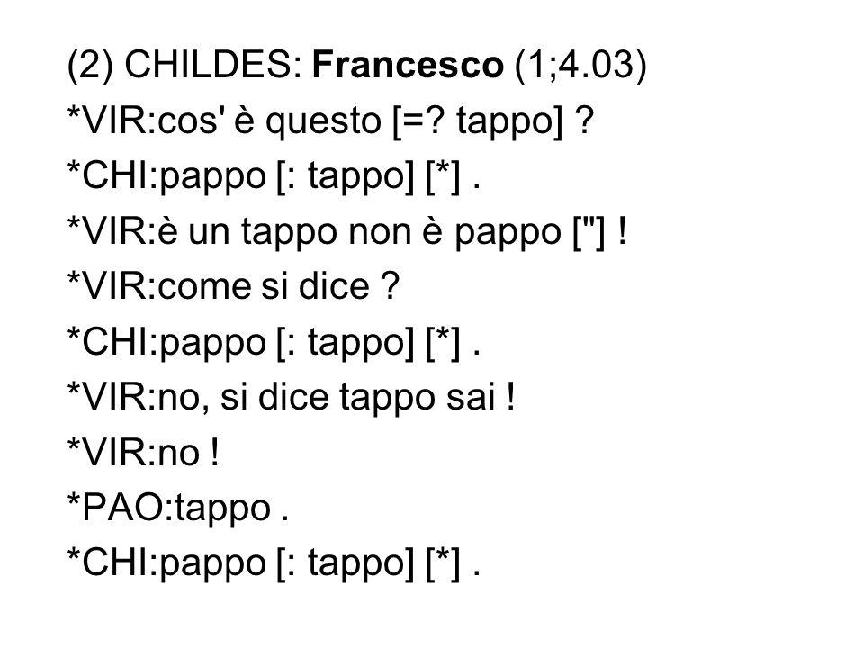 (2) CHILDES: Francesco (1;4.03) *VIR:cos' è questo [=? tappo] ? *CHI:pappo [: tappo] [*]. *VIR:è un tappo non è pappo [