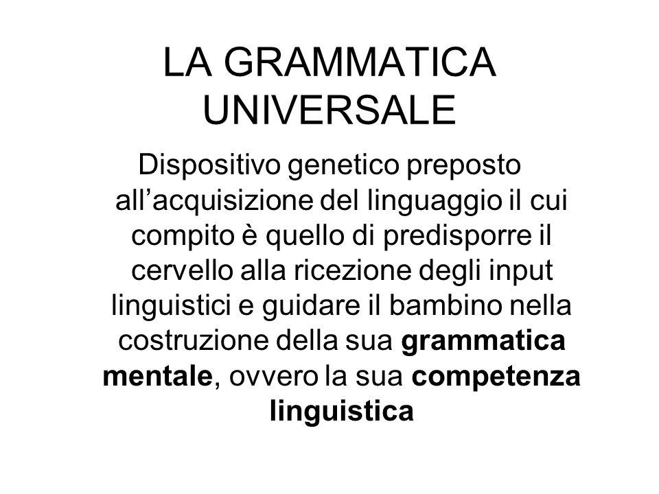 LA GRAMMATICA UNIVERSALE Dispositivo genetico preposto allacquisizione del linguaggio il cui compito è quello di predisporre il cervello alla ricezion