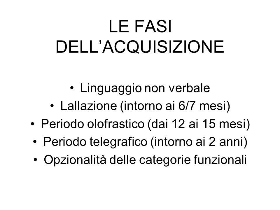 LE FASI DELLACQUISIZIONE Linguaggio non verbale Lallazione (intorno ai 6/7 mesi) Periodo olofrastico (dai 12 ai 15 mesi) Periodo telegrafico (intorno