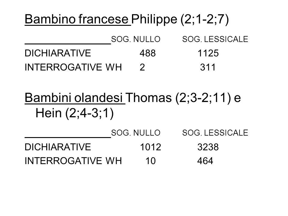 Bambino francese Philippe (2;1-2;7) SOG. NULLO SOG. LESSICALE DICHIARATIVE4881125 INTERROGATIVE WH2 311 Bambini olandesi Thomas (2;3-2;11) e Hein (2;4