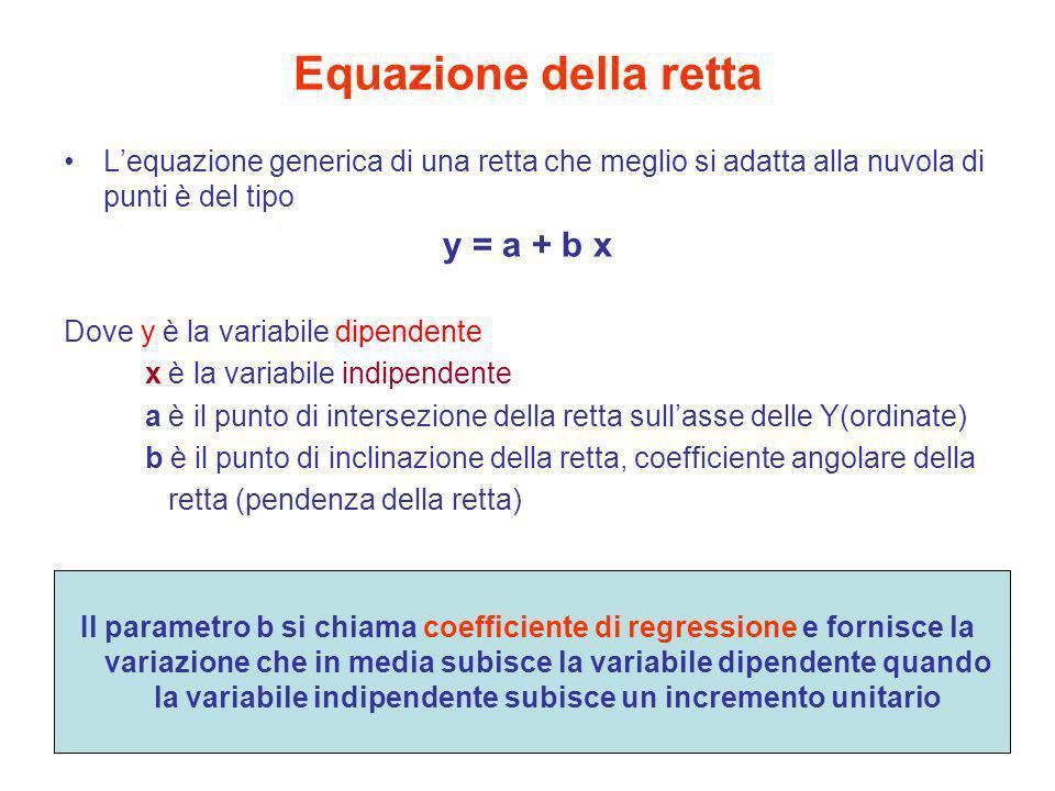 Lequazione generica di una retta che meglio si adatta alla nuvola di punti è del tipo y = a + b x Dove y è la variabile dipendente x è la variabile in