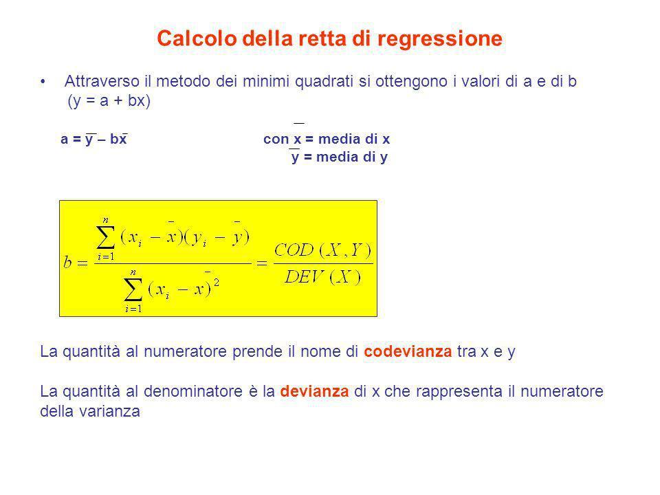 Calcolo della retta di regressione Attraverso il metodo dei minimi quadrati si ottengono i valori di a e di b (y = a + bx) a = y – bx con x = media di