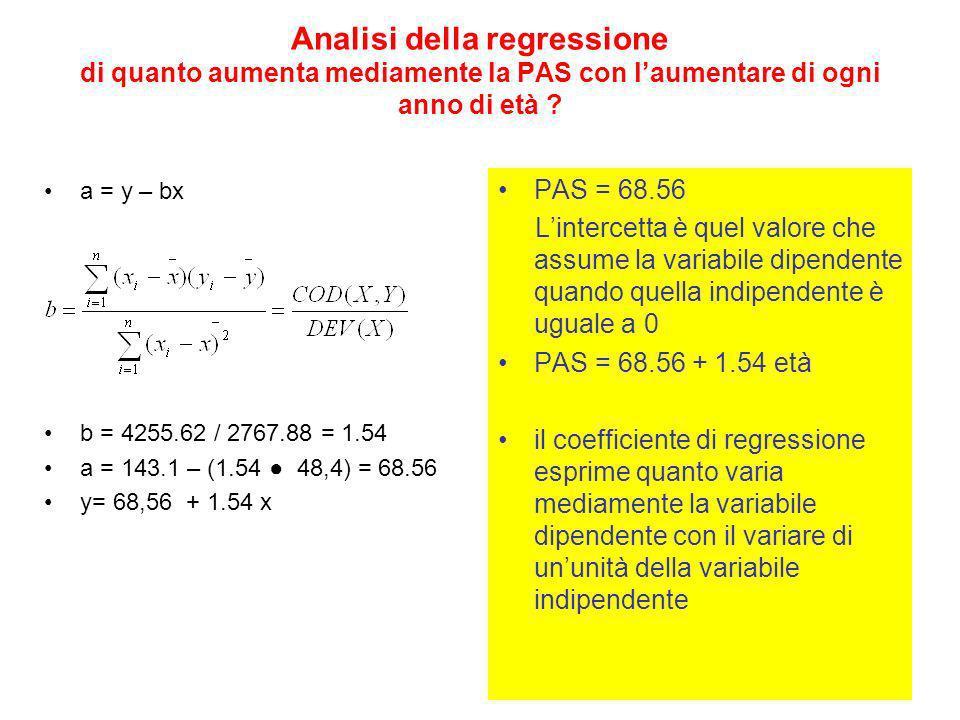Analisi della regressione di quanto aumenta mediamente la PAS con laumentare di ogni anno di età ? a = y – bx b = 4255.62 / 2767.88 = 1.54 a = 143.1 –