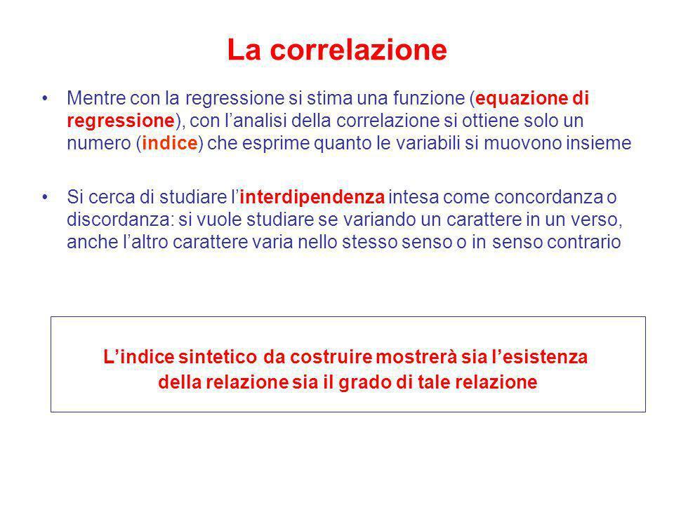 La correlazione Mentre con la regressione si stima una funzione (equazione di regressione), con lanalisi della correlazione si ottiene solo un numero