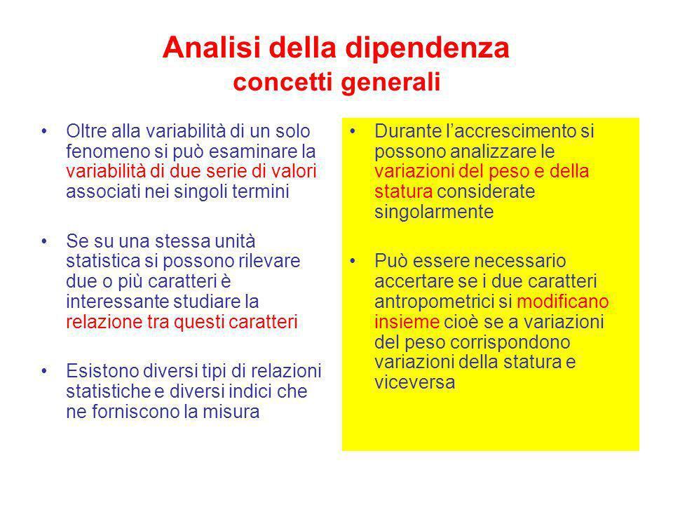 Analisi della dipendenza concetti generali Oltre alla variabilità di un solo fenomeno si può esaminare la variabilità di due serie di valori associati